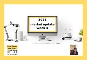 2021 market update week 1 Cover