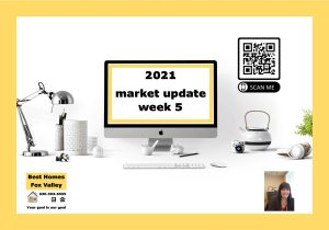 2021 market update week 5 Cover with QR code