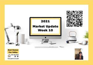 2021 market update week 10 Cover
