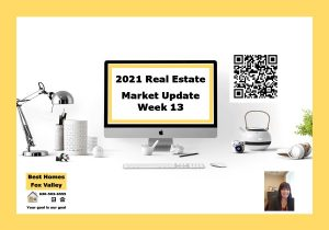 2021 Real Estate market update week 13 Cover