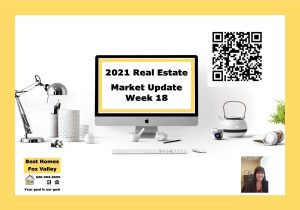 2021 Real Estate market update week 19 Cover