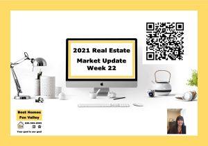 2021 Real Estate market update week 22 Cover