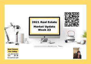2021 Real Estate market update week 23 Cover