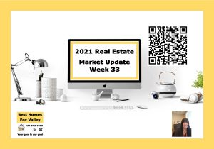 How many homes closed 2,000 square feet or more week 33-Cover