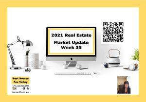 Fox Valley Real Estate Market Update Week 35-Cover