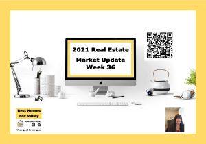 Fox Valley Real Estate Market Update Week 36-Cover