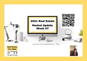 Fox Valley Real Estate Market Update Week 37-Cover