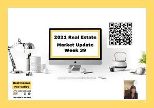 Fox Valley Real Estate Market Update Week 39-Cover