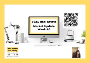 Fox Valley Real Estate Market Update Week 40-Cover